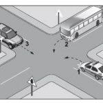 Açık Lise Sağlık Bilgisi ve Trafik Kültürü 2 Testi