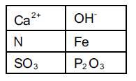 acik-lise-kimya-2-sorulari-1