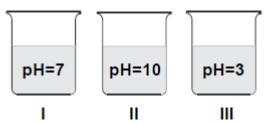 Açık Öğretim Lisesi Kimya 3 Test 1