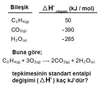 acik-lise-kimya-6-sorulari-6