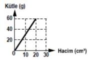 aol-fizik-1-ocak-2015-soru-18