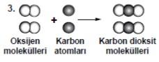 Açık Öğretim Lisesi Kimya 1 Test 1