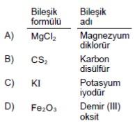 aol-kimya-1-ocak-2015-soru-9