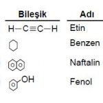 Açık Öğretim Lisesi Kimya 4 Test 3