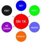 5N 1K nedir?