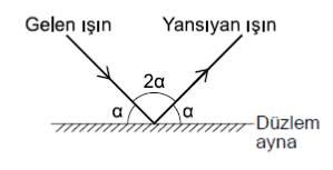 Açık Lise Fizik 4 Online Test 3