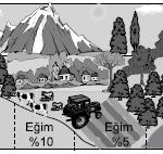 Coğrafya 5 (Seçmeli Coğrafya 1) Dersi Testleri