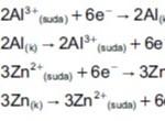 Açık Öğretim Lisesi Kimya 1 Test 3
