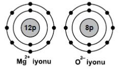 aol-kimya-1-Mayis-2015-soru-5