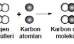 Açık Öğretim Lisesi Kimya 1 Test 2