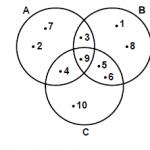 Açık Lise Matematik 1 Testleri